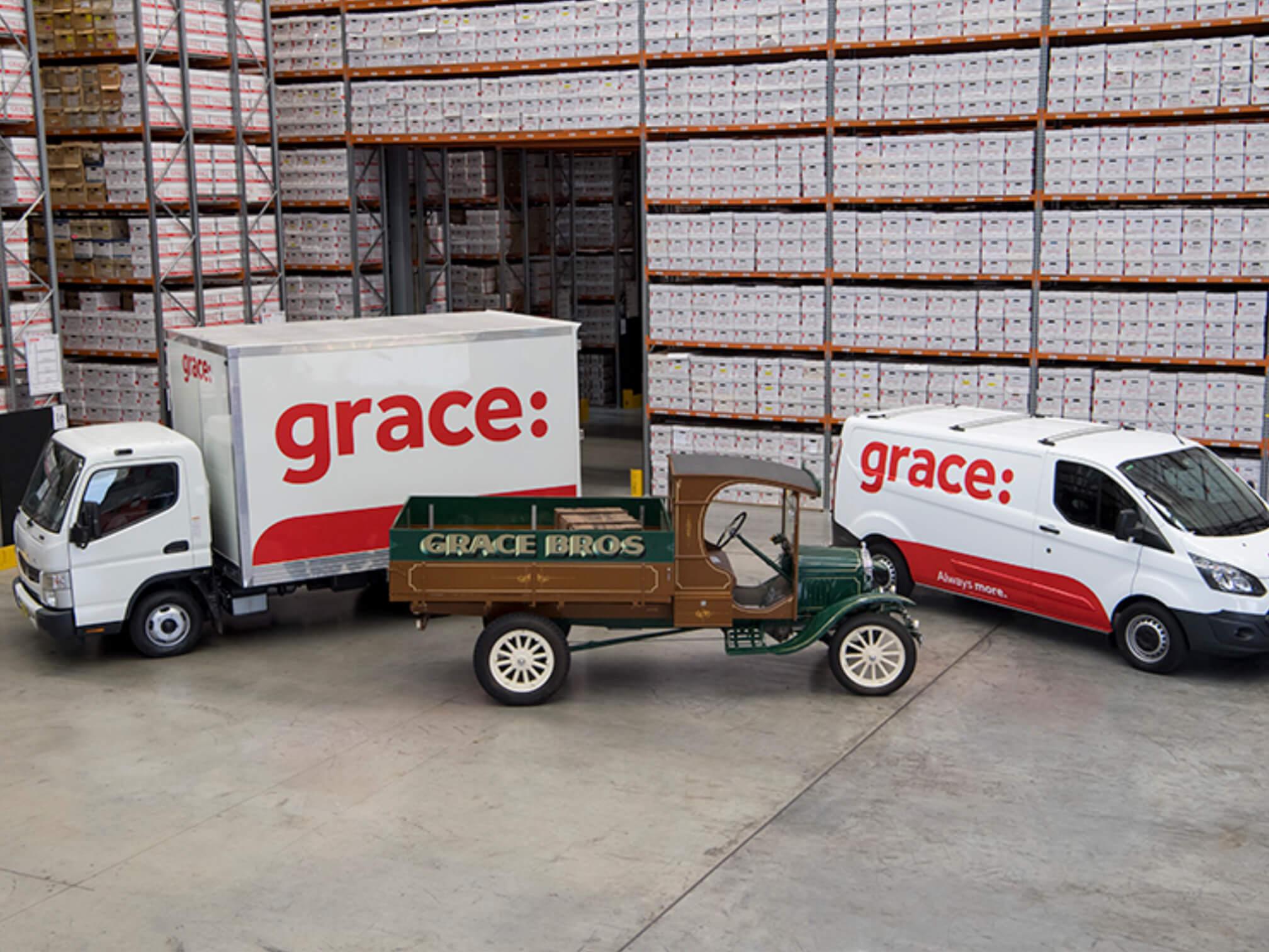 Grace Record Management